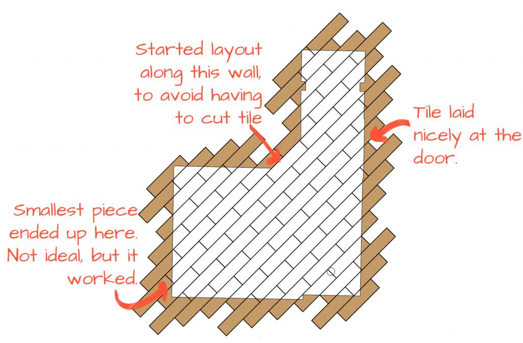 diagonal tile planning in sketchup