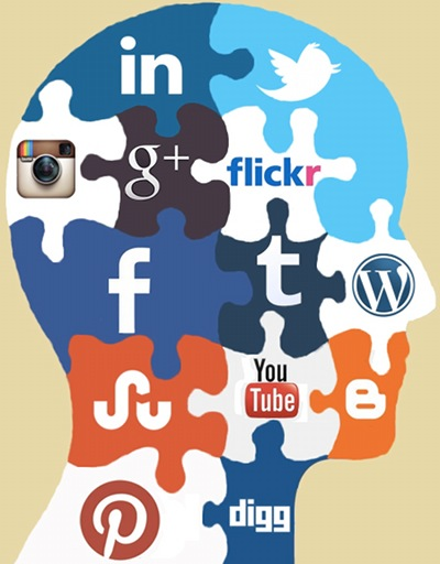 Social Networking Sites:  A Modern Hypocrisy or  A Simple Portrayal of Real-self