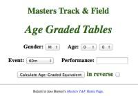 masterstrack.com Jess Brewer unveils Age-Graded calculator ...