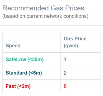 gas, gas limit, gas price, ethereum, ETH