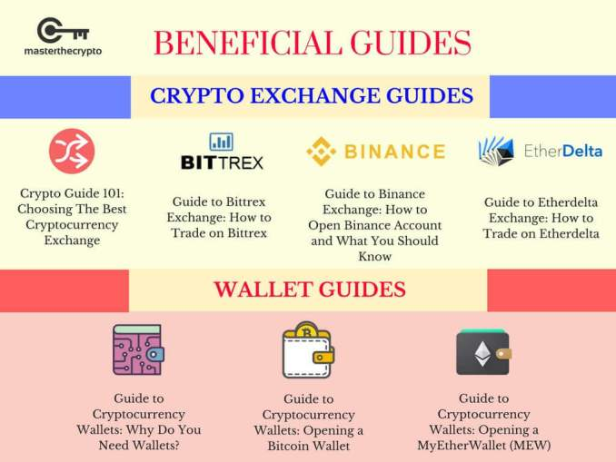 Guide to Ethereum Blockchain