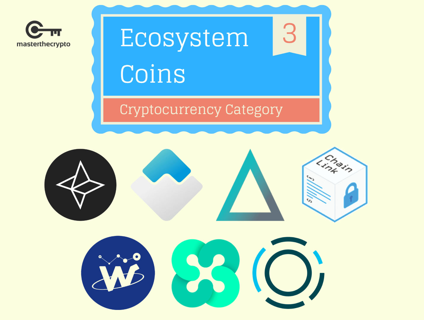 ecosystem, ecosystem coins, third category, coins, category