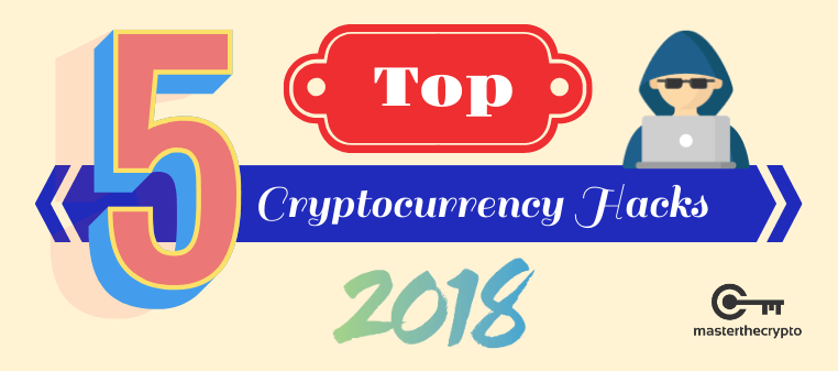 Top 5 Cryptocurrency Hacks in 2018, Cryptocurrency Hacks, Cryptocurrency Hacks in 2018, Top 5 Cryptocurrency, Top 5 Cryptocurrency Hacks