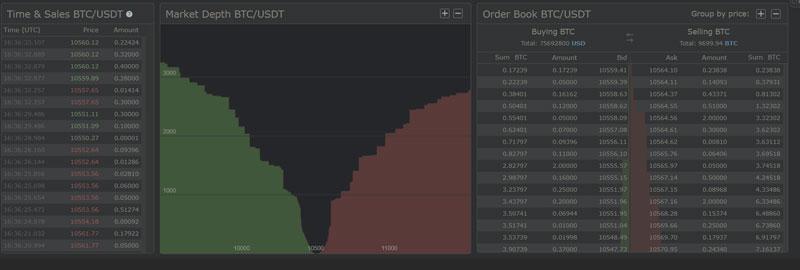 bithoven-crypto-market-platform