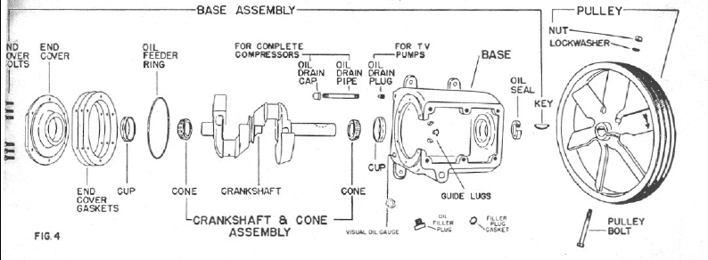Kellogg Air Compressor Base and Pulley Assembly 331TV