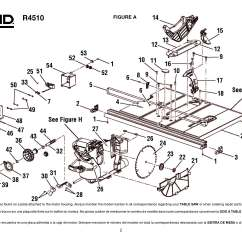 Ridgid Pressure Washer Parts Diagram Crimestopper Sp 101 Wiring R4510 Table Saw Figure A Mtr