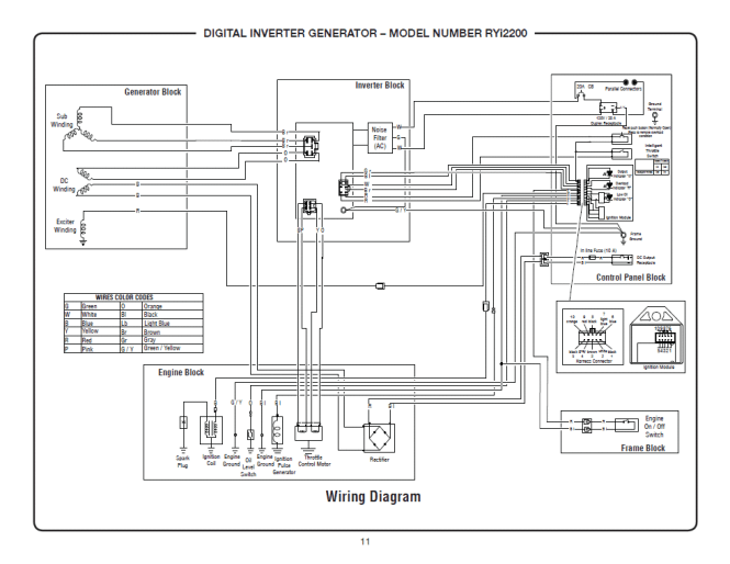 home inverter wiring diagram wiring diagram wiring a home solar photovoltaic pv system