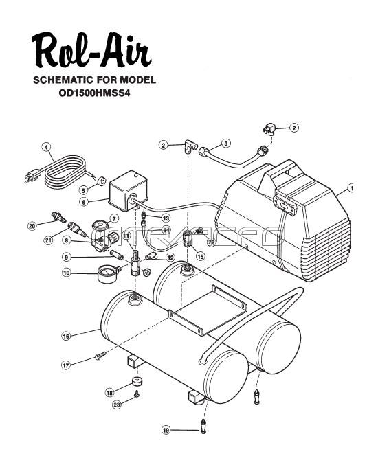 Rol-Air OD1500HMSS4 Air Compressor Parts