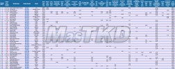 Olympic-Ranking_M-58kg-Jun_2015_