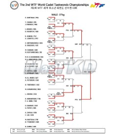 04_Result_Match_List_M-37kg_20150824-