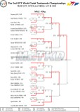 10_Result_Match_List_M-49kg_20150826