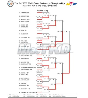 11_Result_Match_List_F-47kg_20150824-