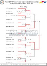 16_Result_Match_List_M-61kg_20150826