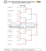 20_Result_Match_List_M_plus65kg_20150823