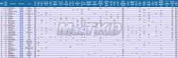 F-67_September_WTF-Olympic-Ranking
