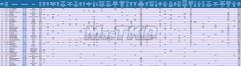 F-67_Octubre_WTF-Olympic-Ranking