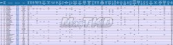 M-58_Octubre_WTF-Olympic-Ranking
