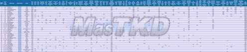 F-49a_WTF-Olympic-Ranking_ENE2016