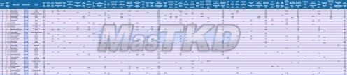 Fo67a_WTF-Olympic-Ranking_ENE2016