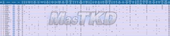 M-58a_WTF-Olympic-Ranking_ENE2016