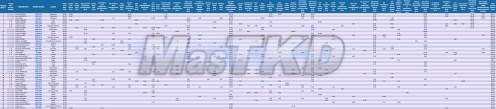 Mo80a_WTF-Olympic-Ranking_ENE2016
