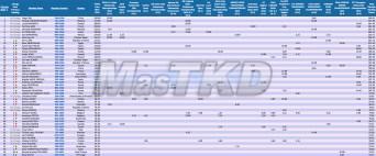 F-49_WTF-Olympic-Ranking_June