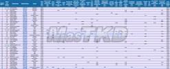 Mo80_WTF-Olympic-Ranking_June