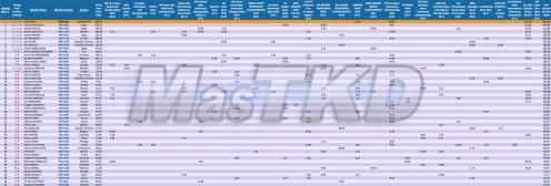 wtf_olympic-ranking_f-57_sep