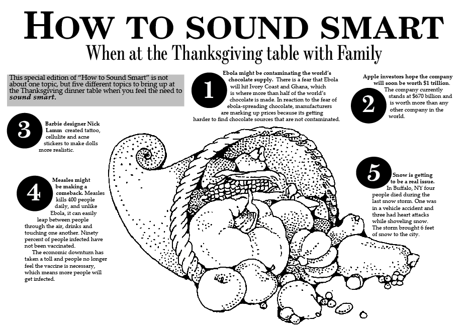 How to Sound Smart: When at the Thanksgiving table with