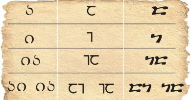 14 ანბანის მითი