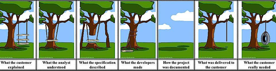 Software Engineering Vs Computer Science Engineering
