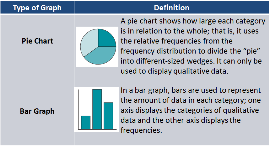 3. Visualizing Quantitative Data