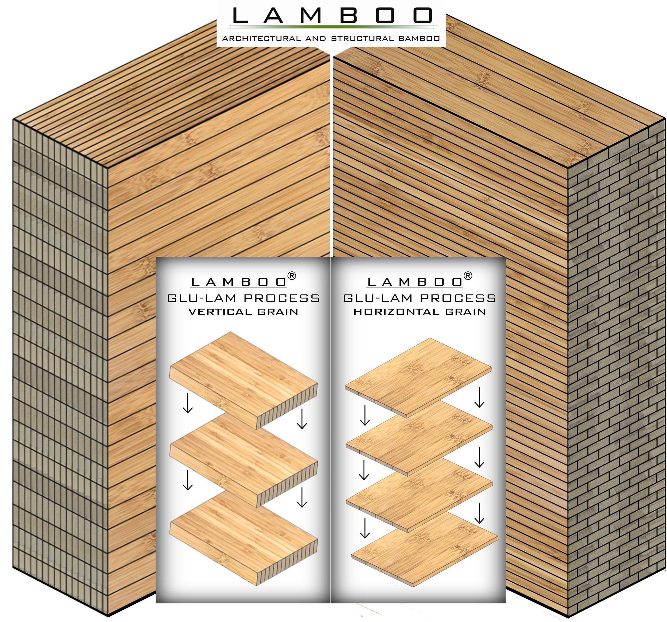 Lamboo GluLams  Structural Engineered Bamboo Beams