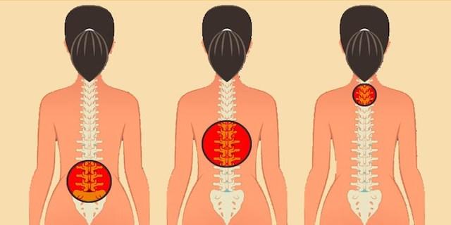 3 Ćwiczenia na Twój Kręgosłup – NOWY TRENING
