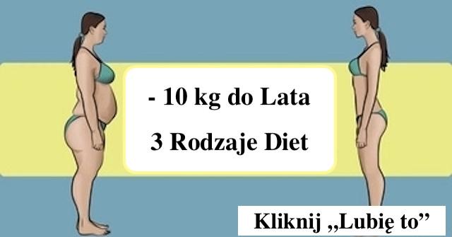 Jak zgubić 10 kg do Lata – Przepis na 7 Dni