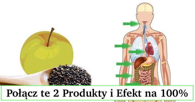 Detox – Połącz te 2 produkty – Efekt 100 %