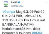 Breaking News: Gempa di Bangkalan Terasa Hingga Jogja dan Pangandaran
