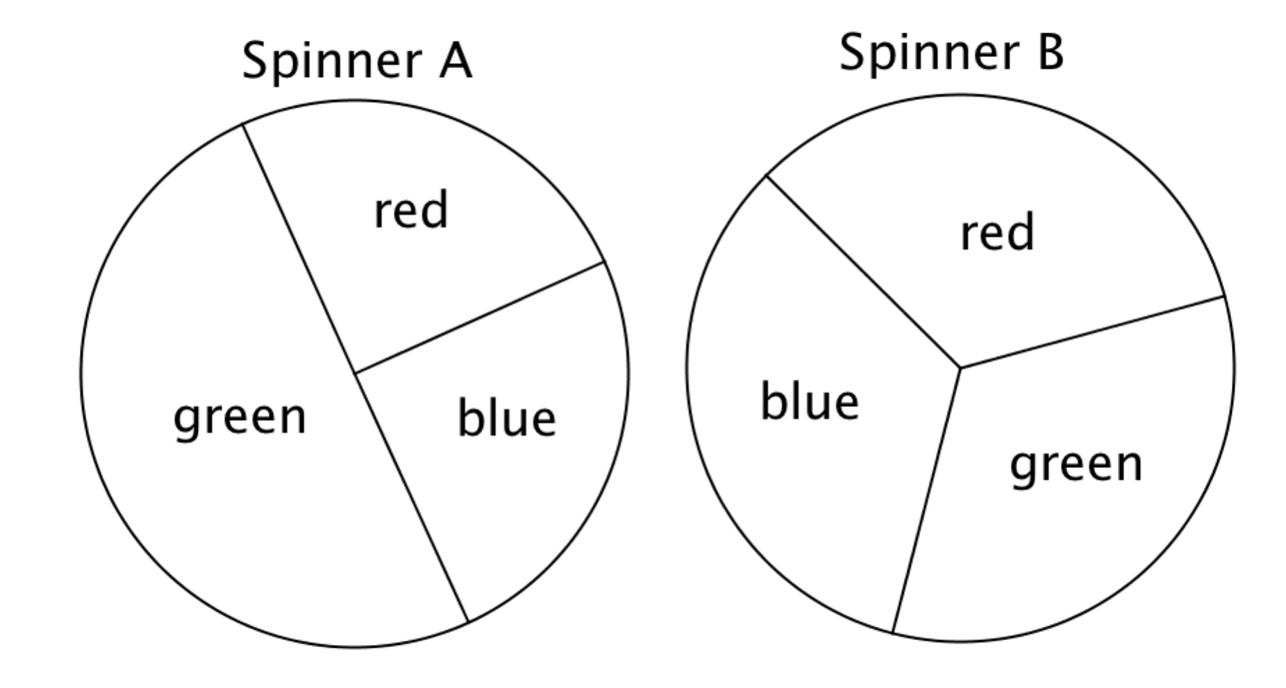 worksheet. Probability Spinner. Worksheet Fun Worksheet
