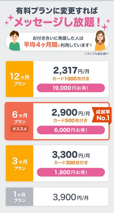 タップル誕生の料金表