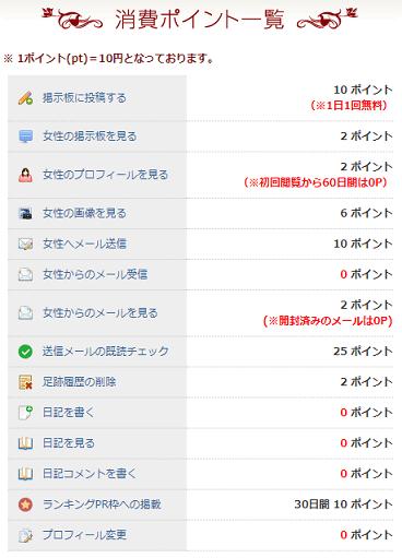 華の会メール利用料金についての公式サイトの画面