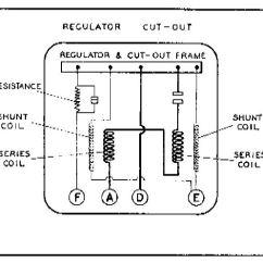 Model T Wiring Diagram 240 Volt Pump How The Lucas Voltage Regulator Works Matchless Clueless Mcr2 Cvc