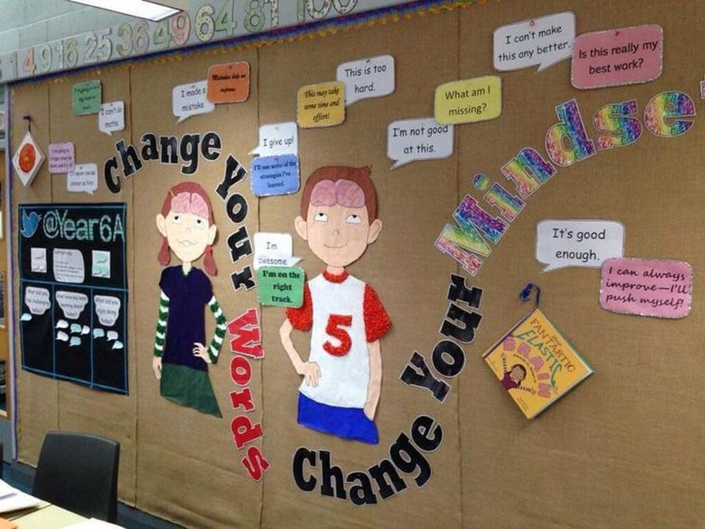 Board display classroom with words design