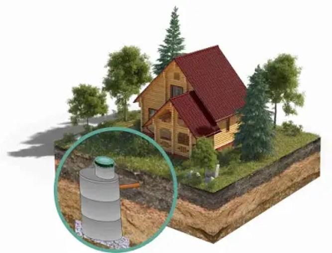Distancia-tanque-septico-casa