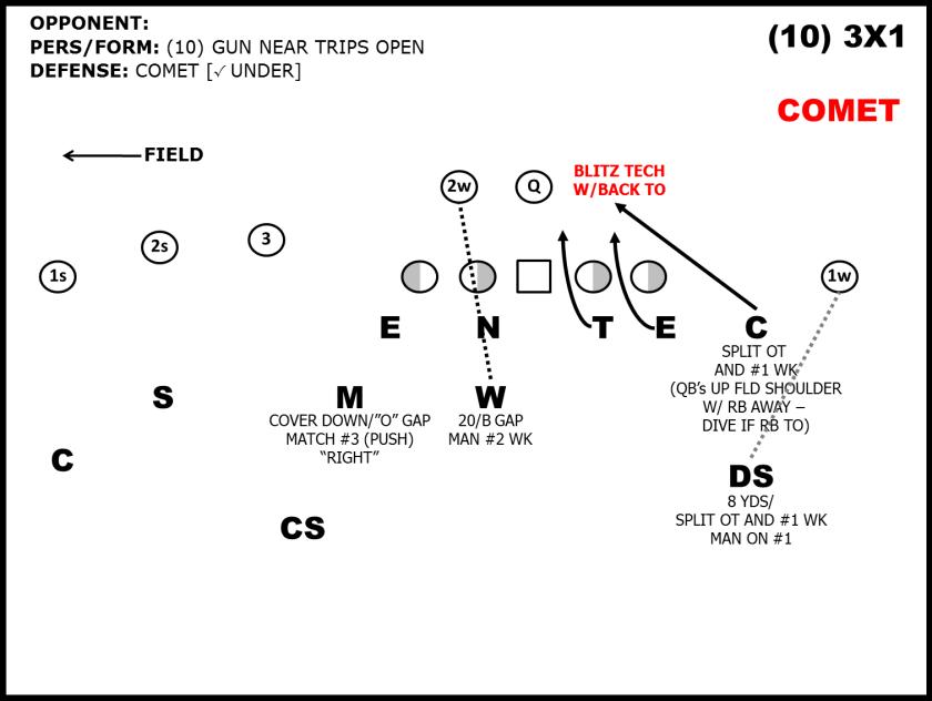 06-comet