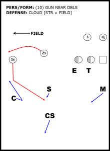 08-2-slant-bub