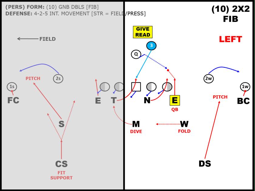 05-base-fib-movement-give
