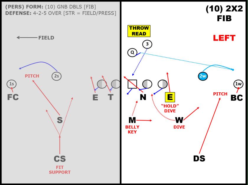 06-throw-read