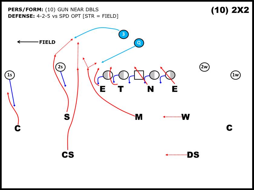 SpdOpt (4-2-5)