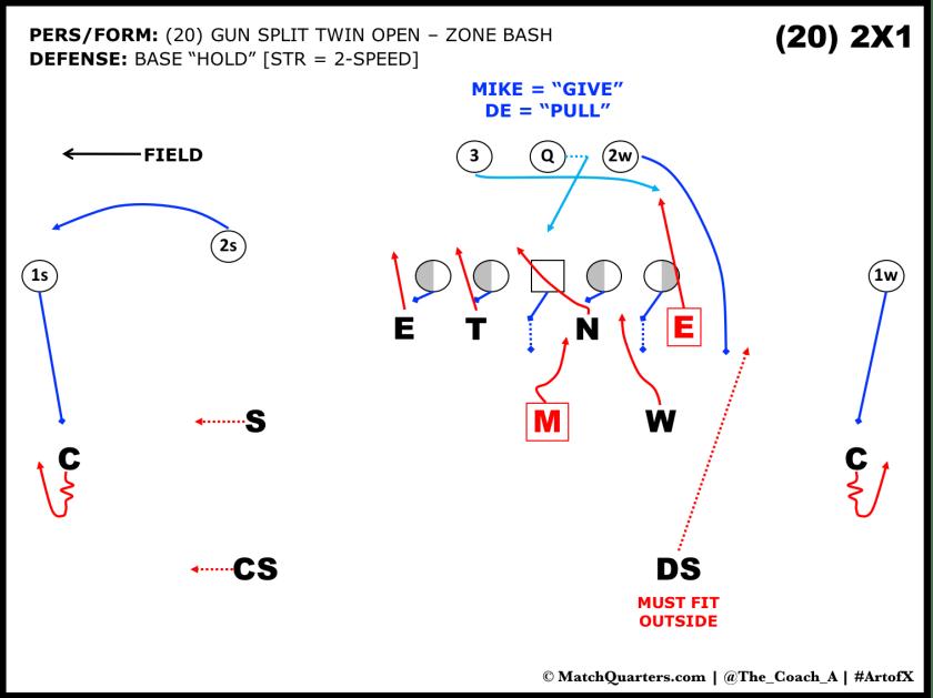 06 Zone Bash (H)