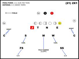 21 4-3 Under Tampa vs 21p Pro